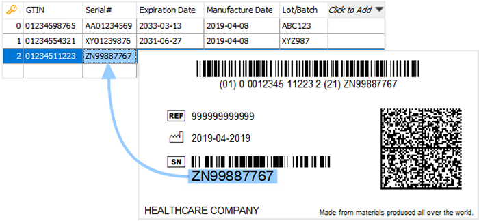Scanning a label in the healthcare industry